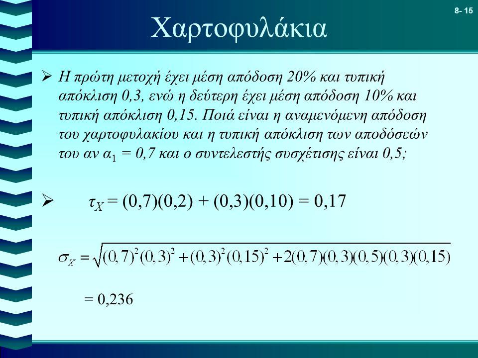8- 15 Χαρτοφυλάκια  Η πρώτη μετοχή έχει μέση απόδοση 20% και τυπική απόκλιση 0,3, ενώ η δεύτερη έχει μέση απόδοση 10% και τυπική απόκλιση 0,15.