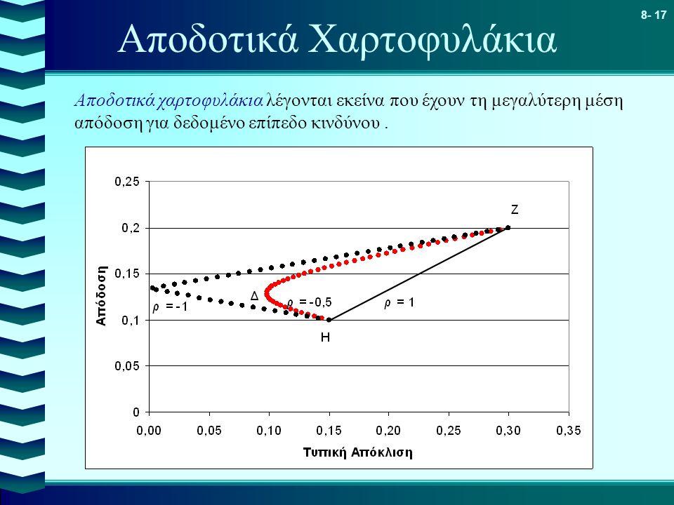 8- 17 Αποδοτικά Χαρτοφυλάκια Αποδοτικά χαρτοφυλάκια λέγονται εκείνα που έχουν τη μεγαλύτερη μέση απόδοση για δεδομένο επίπεδο κινδύνου.