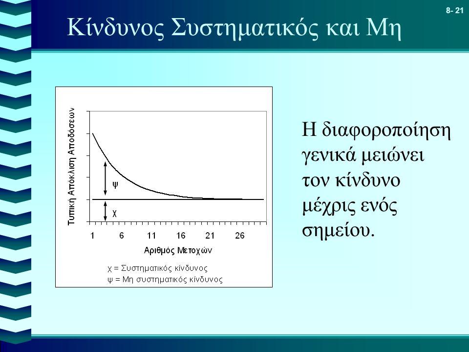 8- 21 Κίνδυνος Συστηματικός και Μη Η διαφοροποίηση γενικά μειώνει τον κίνδυνο μέχρις ενός σημείου.
