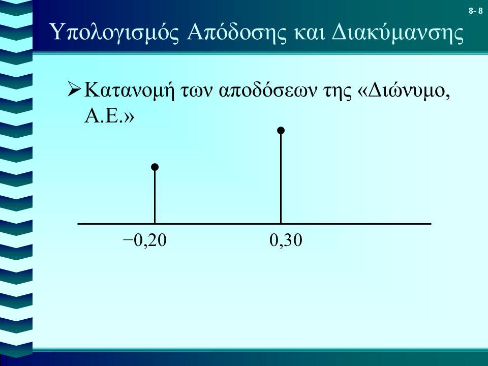 8- 8 Υπολογισμός Απόδοσης και Διακύμανσης  Κατανομή των αποδόσεων της «Διώνυμο, Α.Ε.» −0,200,30