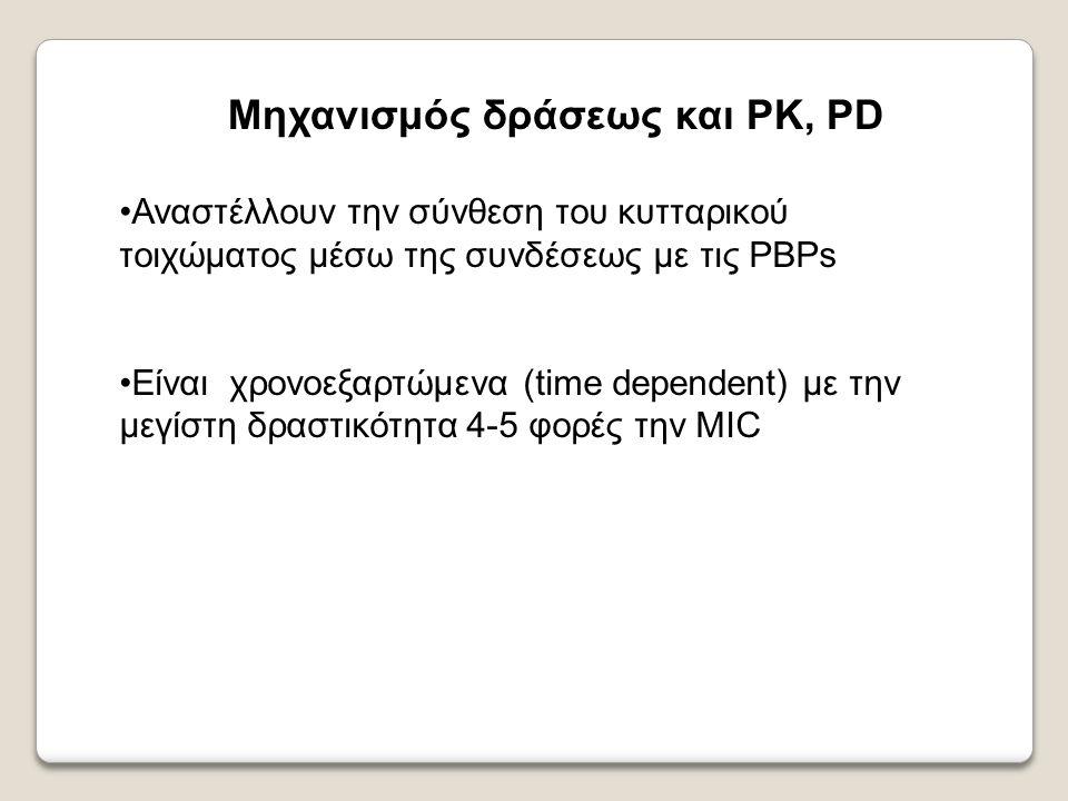 Μηχανισμός δράσεως και PK, PD Αναστέλλουν την σύνθεση του κυτταρικού τοιχώματος μέσω της συνδέσεως με τις PBPs Είναι χρονοεξαρτώμενα (time dependent)