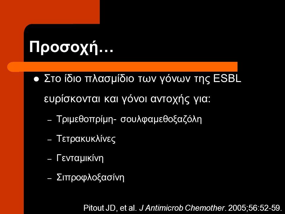 Προσοχή… Στο ίδιο πλασμίδιο των γόνων της ESBL ευρίσκονται και γόνοι αντοχής για: – Τριμεθοπρίμη- σουλφαμεθοξαζόλη – Τετρακυκλίνες – Γενταμικίνη – Σιπ
