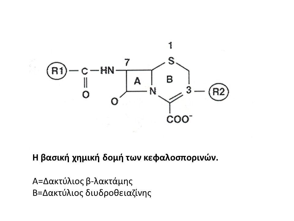 Η βασική χημική δομή των κεφαλοσπορινών. Α=Δακτύλιος β-λακτάμης Β=Δακτύλιος διυδροθειαζίνης