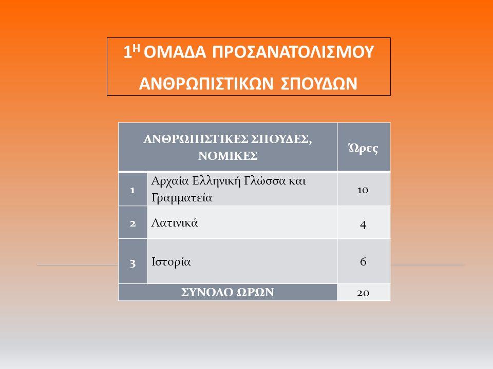 1 Η ΟΜΑΔΑ ΠΡΟΣΑΝΑΤΟΛΙΣΜΟΥ ΑΝΘΡΩΠΙΣΤΙΚΩΝ ΣΠΟΥΔΩΝ ΑΝΘΡΩΠΙΣΤΙΚΕΣ ΣΠΟΥΔΕΣ, ΝΟΜΙΚΕΣ Ώρες 1 Αρχαία Ελληνική Γλώσσα και Γραμματεία 10 2Λατινικά4 3Ιστορία6 ΣΥΝΟΛΟ ΩΡΩΝ20