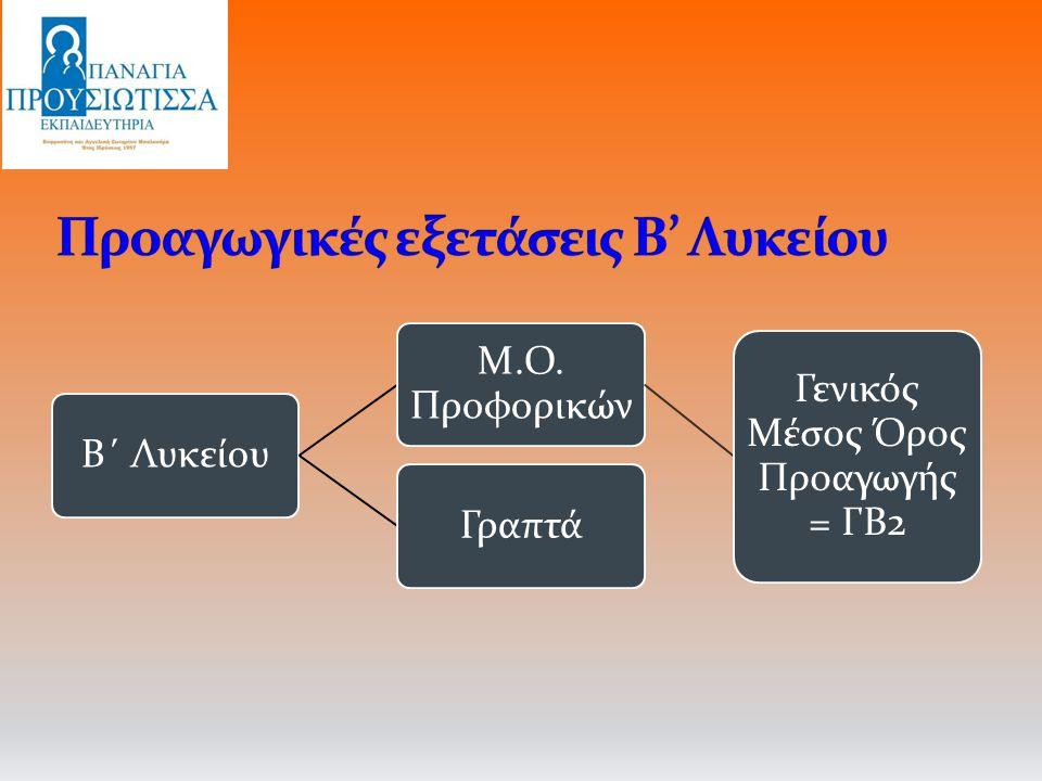 Β΄ Λυκείου Μ.Ο. Προφορικών Γενικός Μέσος Όρος Προαγωγής = ΓΒ2 Γραπτά