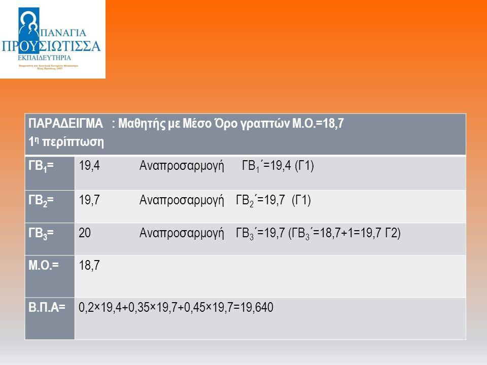 ΠΑΡΑΔΕΙΓΜΑ : Μαθητής με Μέσο Όρο γραπτών Μ.Ο.=18,7 1 η περίπτωση ΓΒ 1 = 19,4 Αναπροσαρμογή ΓΒ 1 ΄=19,4 (Γ1) ΓΒ 2 = 19,7 Αναπροσαρμογή ΓΒ 2 ΄=19,7 (Γ1) ΓΒ 3 = 20 Αναπροσαρμογή ΓΒ 3 ΄=19,7 (ΓΒ 3 ΄=18,7+1=19,7 Γ2) Μ.Ο.= 18,7 Β.Π.Α= 0,2×19,4+0,35×19,7+0,45×19,7=19,640