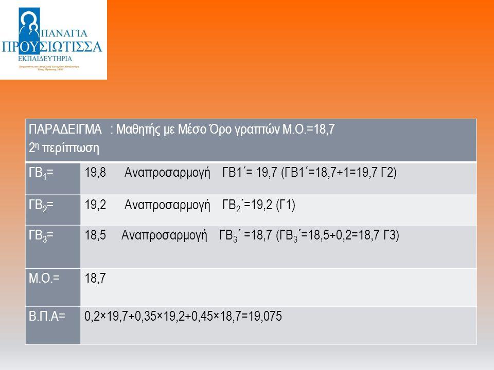 ΠΑΡΑΔΕΙΓΜΑ : Μαθητής με Μέσο Όρο γραπτών Μ.Ο.=18,7 2 η περίπτωση ΓΒ 1 =19,8 Αναπροσαρμογή ΓΒ1΄= 19,7 (ΓΒ1΄=18,7+1=19,7 Γ2) ΓΒ 2 =19,2 Αναπροσαρμογή ΓΒ 2 ΄=19,2 (Γ1) ΓΒ 3 =18,5 Αναπροσαρμογή ΓΒ 3 ΄ =18,7 (ΓΒ 3 ΄=18,5+0,2=18,7 Γ3) Μ.Ο.=18,7 Β.Π.Α=0,2×19,7+0,35×19,2+0,45×18,7=19,075