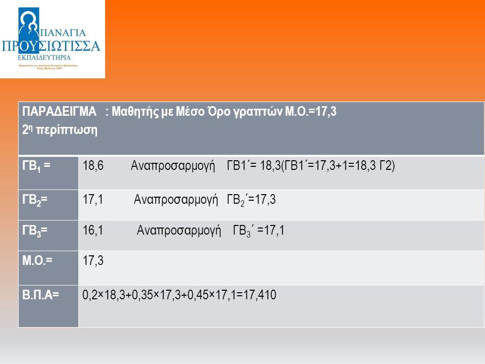 ΠΑΡΑΔΕΙΓΜΑ : Μαθητής με Μέσο Όρο γραπτών Μ.Ο.=17,3 2 η περίπτωση ΓΒ 1 = 18,6 Αναπροσαρμογή ΓΒ1΄= 18,3(ΓΒ1΄=17,3+1=18,3 Γ2) ΓΒ 2 = 17,1 Αναπροσαρμογή ΓΒ 2 ΄=17,3 ΓΒ 3 = 16,1 Αναπροσαρμογή ΓΒ 3 ΄ =17,1 Μ.Ο.= 17,3 Β.Π.Α= 0,2×18,3+0,35×17,3+0,45×17,1=17,410