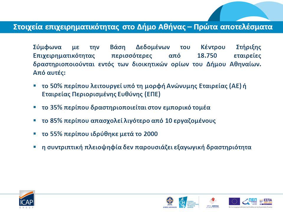 Στοιχεία επιχειρηματικότητας στο Δήμο Αθήνας – Πρώτα αποτελέσματα Σύμφωνα με την Βάση Δεδομένων του Κέντρου Στήριξης Επιχειρηματικότητας περισσότερες από 18.750 εταιρείες δραστηριοποιούνται εντός των διοικητικών ορίων του Δήμου Αθηναίων.