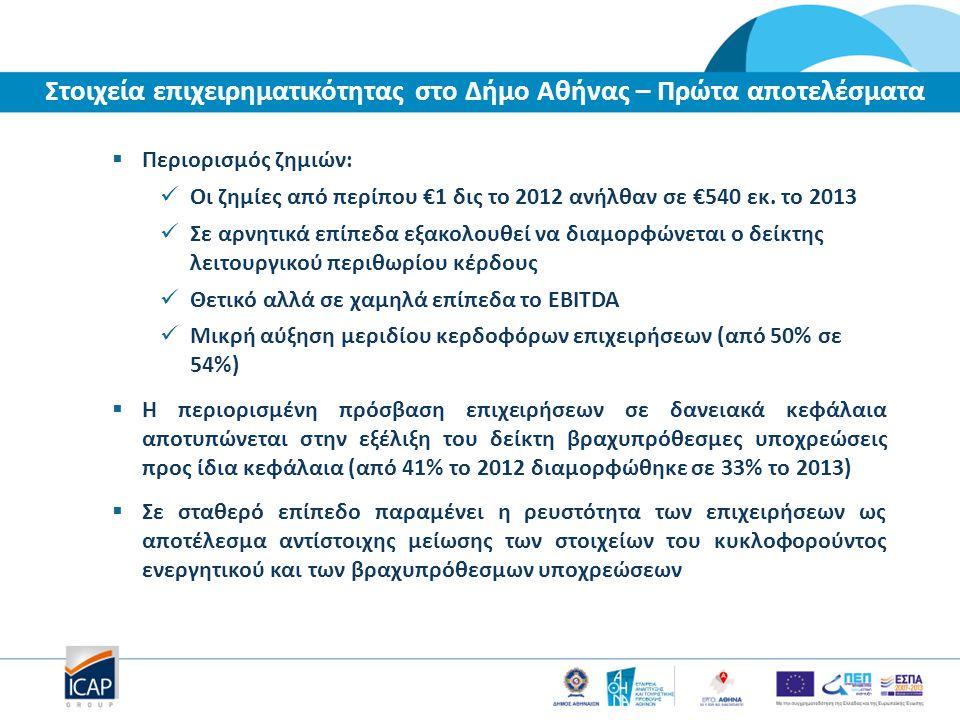  Περιορισμός ζημιών: Οι ζημίες από περίπου €1 δις το 2012 ανήλθαν σε €540 εκ.