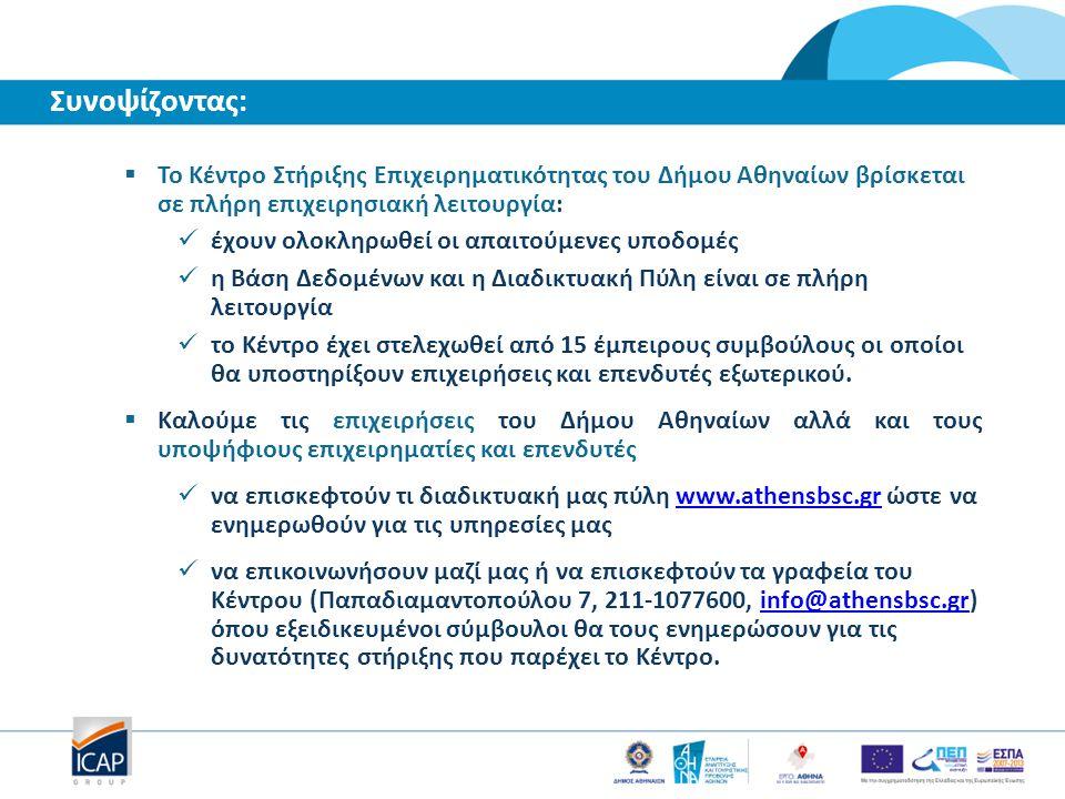  Το Κέντρο Στήριξης Επιχειρηματικότητας του Δήμου Αθηναίων βρίσκεται σε πλήρη επιχειρησιακή λειτουργία: έχουν ολοκληρωθεί οι απαιτούμενες υποδομές η Βάση Δεδομένων και η Διαδικτυακή Πύλη είναι σε πλήρη λειτουργία το Κέντρο έχει στελεχωθεί από 15 έμπειρους συμβούλους οι οποίοι θα υποστηρίξουν επιχειρήσεις και επενδυτές εξωτερικού.
