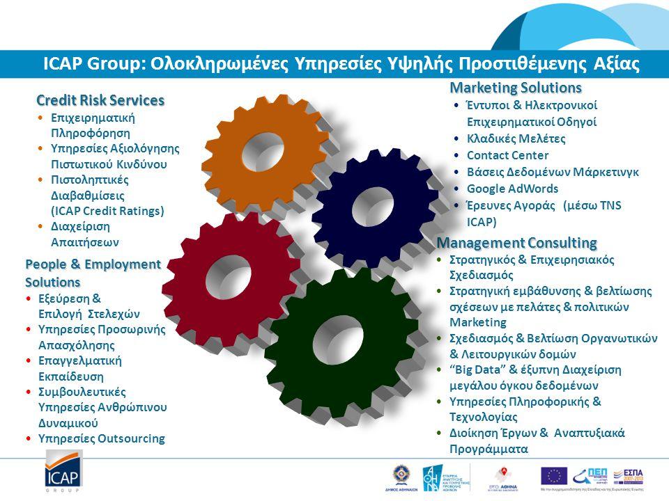 ICAP Group: Ολοκληρωμένες Υπηρεσίες Υψηλής Προστιθέμενης Αξίας Management Consulting Management Consulting Στρατηγικός & Επιχειρησιακός Σχεδιασμός Στρατηγική εμβάθυνσης & βελτίωσης σχέσεων με πελάτες & πολιτικών Marketing Σχεδιασμός & Βελτίωση Οργανωτικών & Λειτουργικών δομών Big Data & έξυπνη Διαχείριση μεγάλου όγκου δεδομένων Υπηρεσίες Πληροφορικής & Τεχνολογίας Διοίκηση Έργων & Αναπτυξιακά Προγράμματα Credit Risk Services Credit Risk Services Επιχειρηματική Πληροφόρηση Υπηρεσίες Αξιολόγησης Πιστωτικού Κινδύνου Πιστοληπτικές Διαβαθμίσεις (ICAP Credit Ratings) Διαχείριση Απαιτήσεων People & Employment Solutions Εξεύρεση & Επιλογή Στελεχών Υπηρεσίες Προσωρινής Απασχόλησης Επαγγελματική Εκπαίδευση Συμβουλευτικές Υπηρεσίες Ανθρώπινου Δυναμικού Υπηρεσίες Outsourcing Marketing Solutions Marketing Solutions Έντυποι & Ηλεκτρονικοί Επιχειρηματικοί Οδηγοί Κλαδικές Μελέτες Contact Center Βάσεις Δεδομένων Μάρκετινγκ Google AdWords Έρευνες Αγοράς (μέσω TNS ICAP)