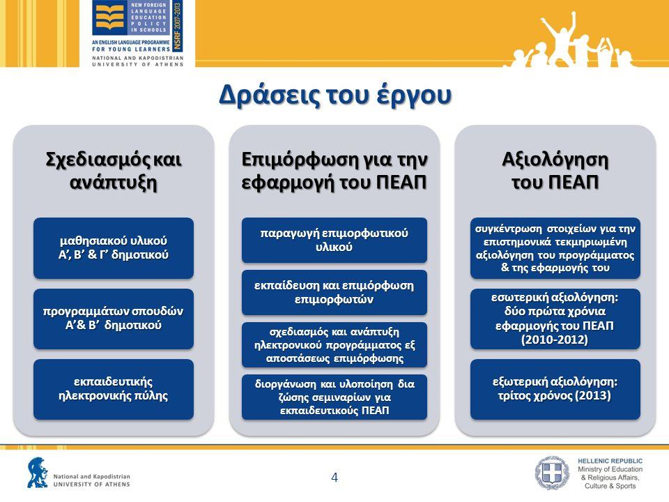 Οι δράσεις του έργου 5 Εσωτερική και εξωτερική αξιολόγηση Σχεδιασμός και ανάπτυξη μαθησιακού υλικού και προγράμματος σπουδών Επιμόρφωση για την εφαρμογή του ΠΕΑΠ