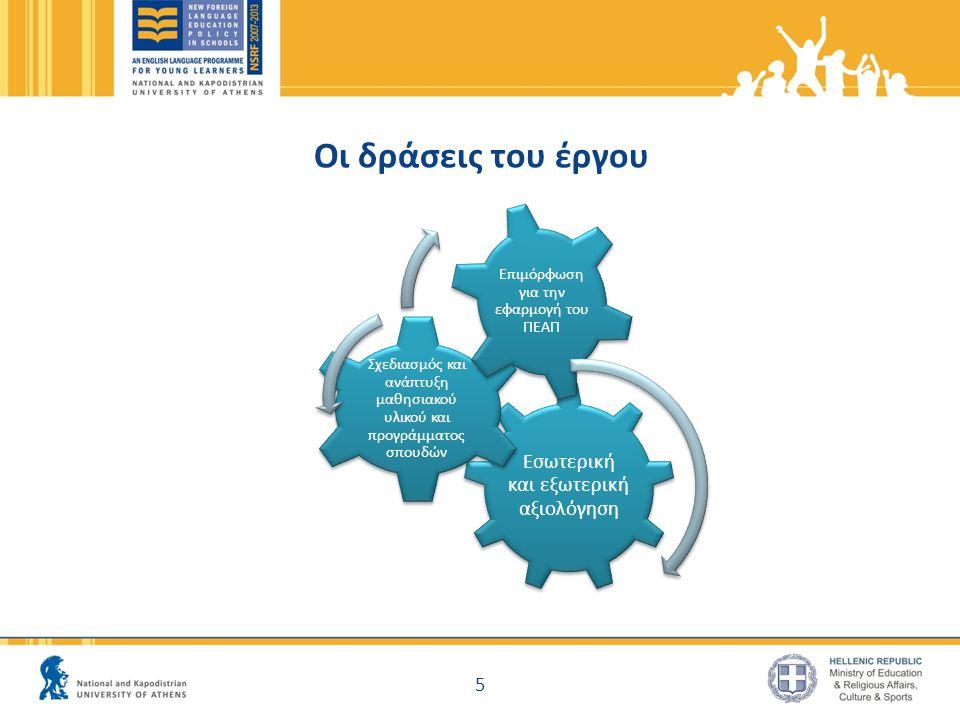Οι δράσεις του έργου 5 Εσωτερική και εξωτερική αξιολόγηση Σχεδιασμός και ανάπτυξη μαθησιακού υλικού και προγράμματος σπουδών Επιμόρφωση για την εφαρμο