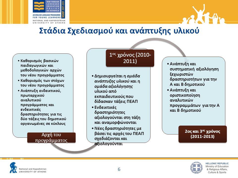 Στάδια Σχεδιασμού και ανάπτυξης υλικού 6 Καθορισμός βασικών παιδαγωγικών και μεθοδολογικών αρχών του νέου προγράμματος Καθορισμός των στόχων του νέου