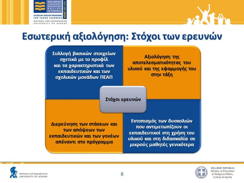 Πρώτος χρόνος εφαρμογής ΠΕΑΠ (2010-2011): Τι διερευνήθηκε 9 πληροφορίες για σπουδές, χρόνια προϋπηρεσίας, διδακτική εμπειρία στην πρωτοβάθμια εκπαίδευση και τη γνώμη τους για την εισαγωγή των αγγλικών στην Α' και Β΄ δημοτικού.