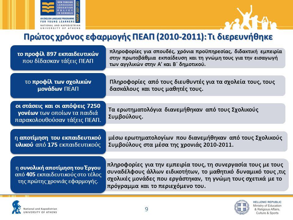 Πρώτος χρόνος εφαρμογής ΠΕΑΠ (2010-2011): Τι διερευνήθηκε 9 πληροφορίες για σπουδές, χρόνια προϋπηρεσίας, διδακτική εμπειρία στην πρωτοβάθμια εκπαίδευ