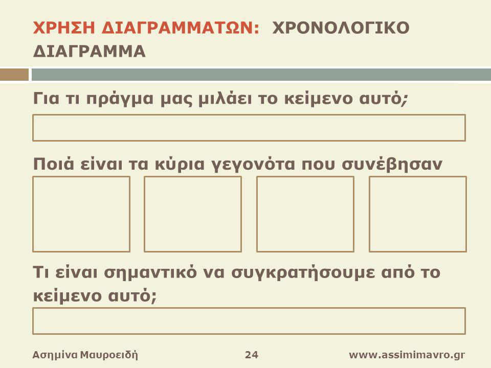 ΧΡΗΣΗ ΔΙΑΓΡΑΜΜΑΤΩΝ: ΧΡΟΝΟΛΟΓΙΚΟ ΔΙΑΓΡΑΜΜΑ Ασημίνα Μαυροειδή 24 www.assimimavro.gr Για τι πράγμα μας μιλάει το κείμενο αυτό; Ποιά είναι τα κύρια γεγονότα που συνέβησαν Τι είναι σημαντικό να συγκρατήσουμε από το κείμενο αυτό;