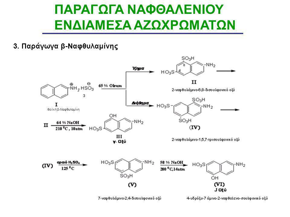 ΠΑΡΑΓΩΓΑ ΝΑΦΘΑΛΕΝΙΟΥ ΕΝΔΙΑΜΕΣΑ ΑΖΩΧΡΩΜΑΤΩΝ 3. Παράγωγα β-Ναφθυλαμίνης 3 θειϊκή β-Ναφθυλαμίνη