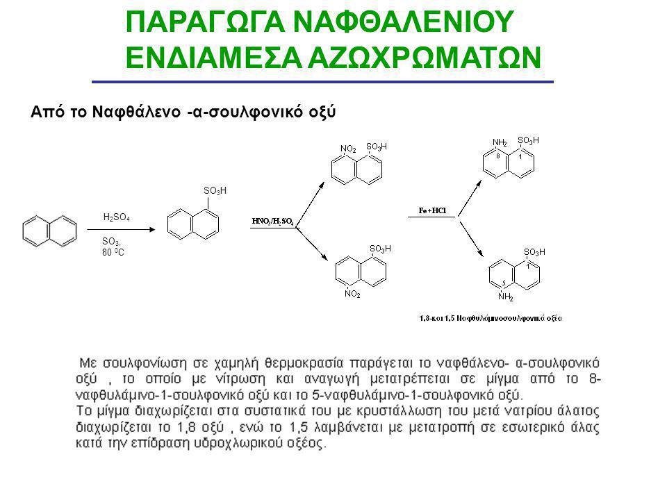 ΠΑΡΑΓΩΓΑ ΝΑΦΘΑΛΕΝΙΟΥ ΕΝΔΙΑΜΕΣΑ ΑΖΩΧΡΩΜΑΤΩΝ Από το Ναφθάλενο -α-σουλφονικό οξύ H 2 SO 4 SO 3, 80 0 C SO 3 H