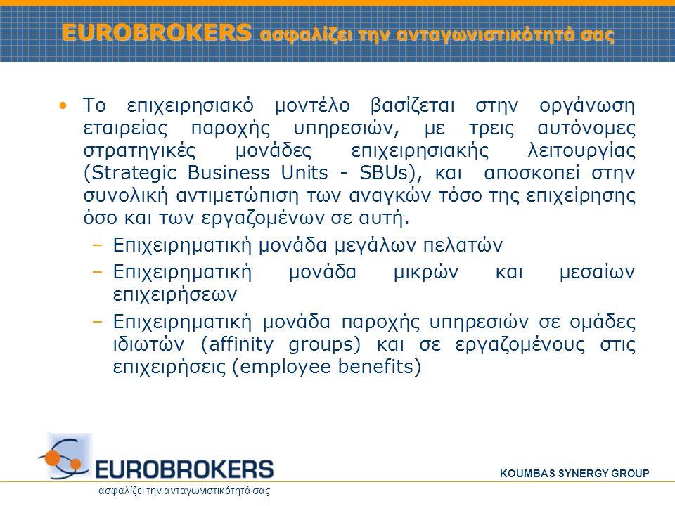 ασφαλίζει την ανταγωνιστικότητά σας KOUMBAS SYNERGY GROUP EUROBROKERS ασφαλίζει την ανταγωνιστικότητά σας Η δομή της εταιρίας ολοκληρώνεται με σύγχρονα συστήματα πληροφορικής και την εφαρμογή διεθνώς εφαρμοσμένων πρακτικών στον τομέα του marketing, ώστε να εγγυάται ταχεία και αποτελεσματική ανταπόκριση στις ανάγκες των πελατών της.
