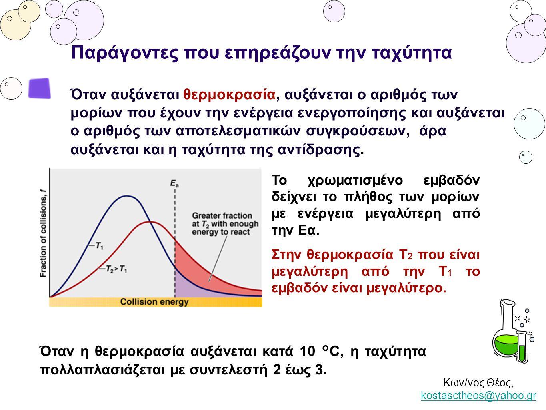 Κων/νος Θέος, kostasctheos@yahoo.gr kostasctheos@yahoo.gr Παράγοντες που επηρεάζουν την ταχύτητα Όταν αυξάνεται θερμοκρασία, αυξάνεται ο αριθμός των μ