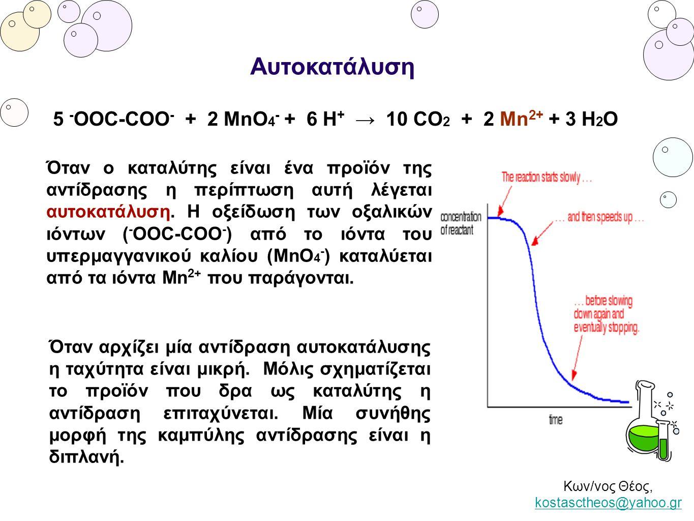 Κων/νος Θέος, kostasctheos@yahoo.gr kostasctheos@yahoo.gr Αυτοκατάλυση Όταν αρχίζει μία αντίδραση αυτοκατάλυσης η ταχύτητα είναι μικρή. Μόλις σχηματίζ
