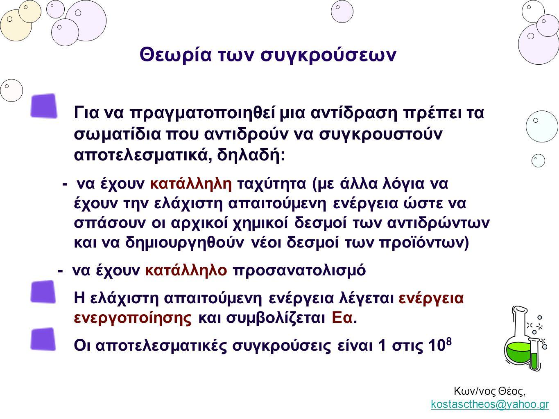 Κων/νος Θέος, kostasctheos@yahoo.gr kostasctheos@yahoo.gr Θεωρία των συγκρούσεων Για να πραγματοποιηθεί μια αντίδραση πρέπει τα σωματίδια που αντιδρού