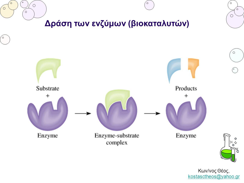 Κων/νος Θέος, kostasctheos@yahoo.gr kostasctheos@yahoo.gr Δράση των ενζύμων (βιοκαταλυτών)