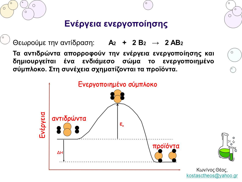 Κων/νος Θέος, kostasctheos@yahoo.gr kostasctheos@yahoo.gr Ενέργεια ενεργοποίησης Θεωρούμε την αντίδραση: Α 2 + 2 Β 2 → 2 ΑΒ 2 Τα αντιδρώντα απορροφούν