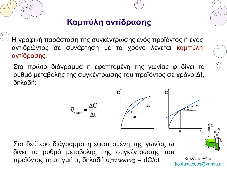 Κων/νος Θέος, kostasctheos@yahoo.gr kostasctheos@yahoo.gr Καμπύλη αντίδρασης Η γραφική παράσταση της συγκέντρωσης ενός προϊόντος ή ενός αντιδρώντος σε