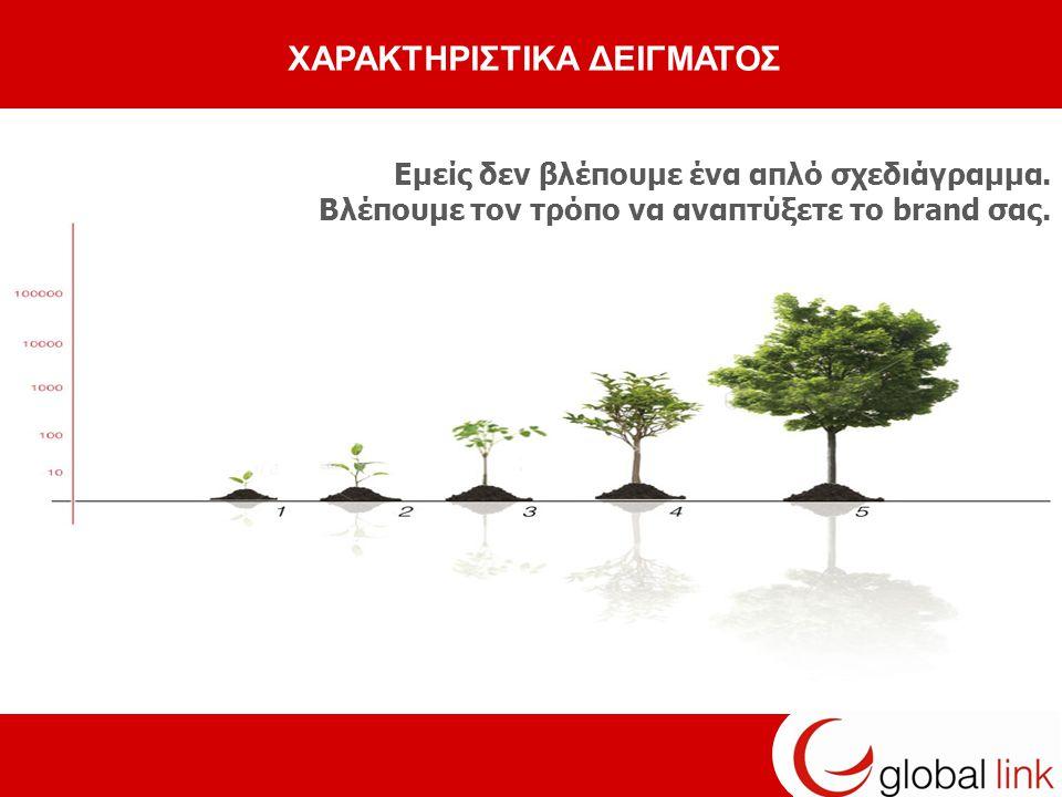 page 6 Επιχειρηματικός κλάδος ΒΑΣΗ : n=144