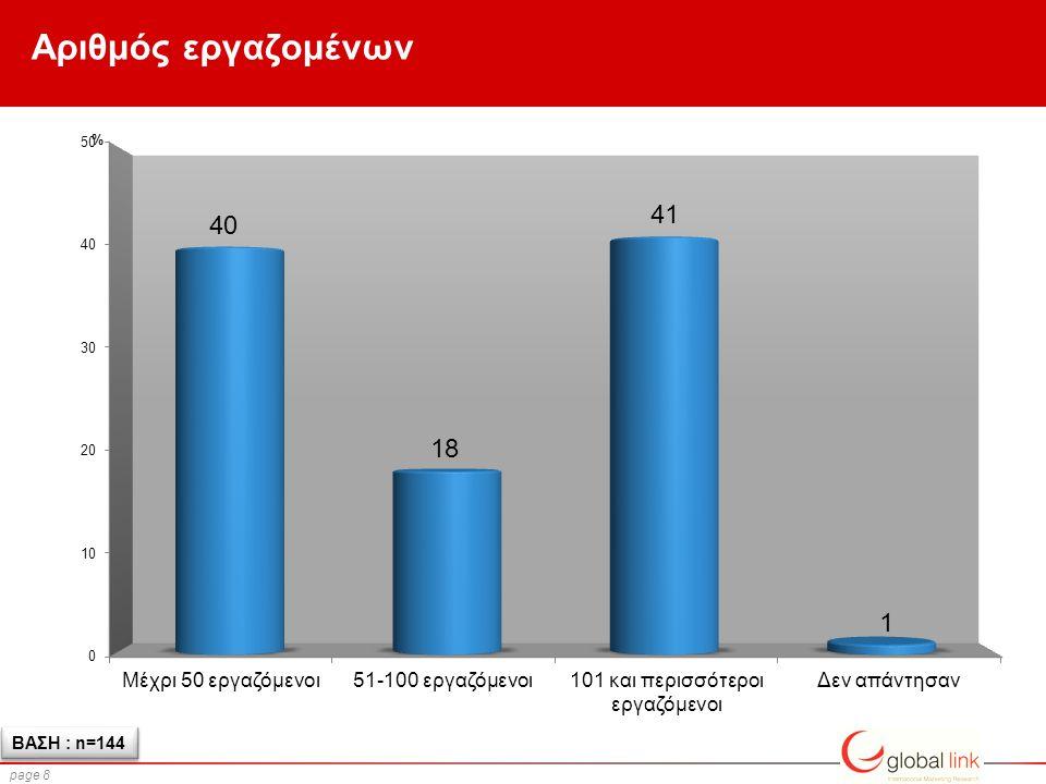 page 8 Αριθμός εργαζομένων ΒΑΣΗ : n=144 %