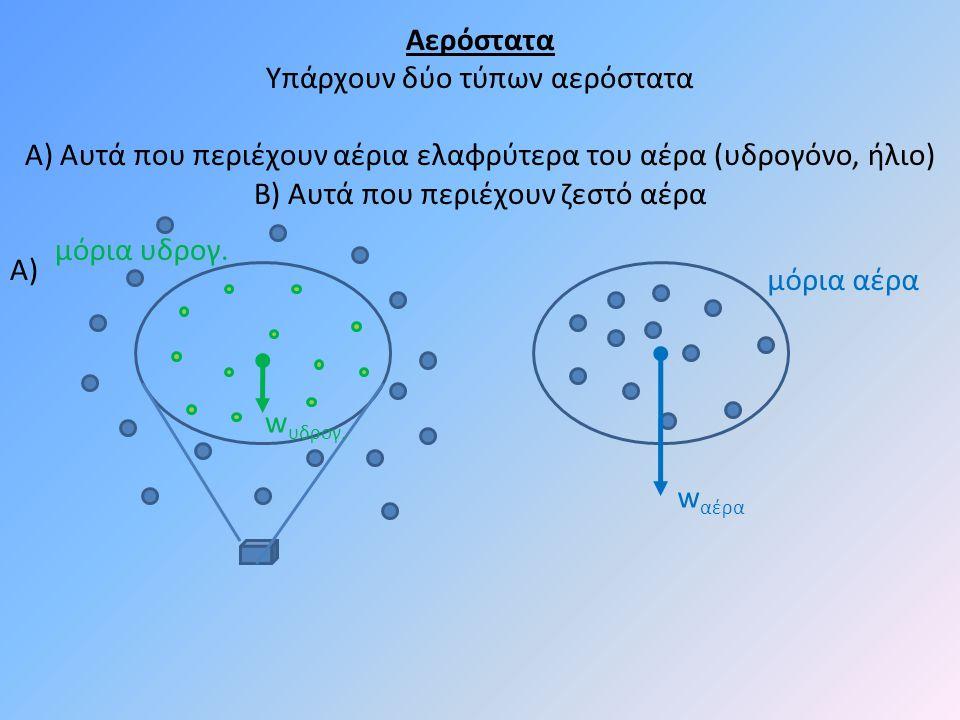Αερόστατα Υπάρχουν δύο τύπων αερόστατα Α) Αυτά που περιέχουν αέρια ελαφρύτερα του αέρα (υδρογόνο, ήλιο) Β) Αυτά που περιέχουν ζεστό αέρα Α) w αέρα w υδρογ.