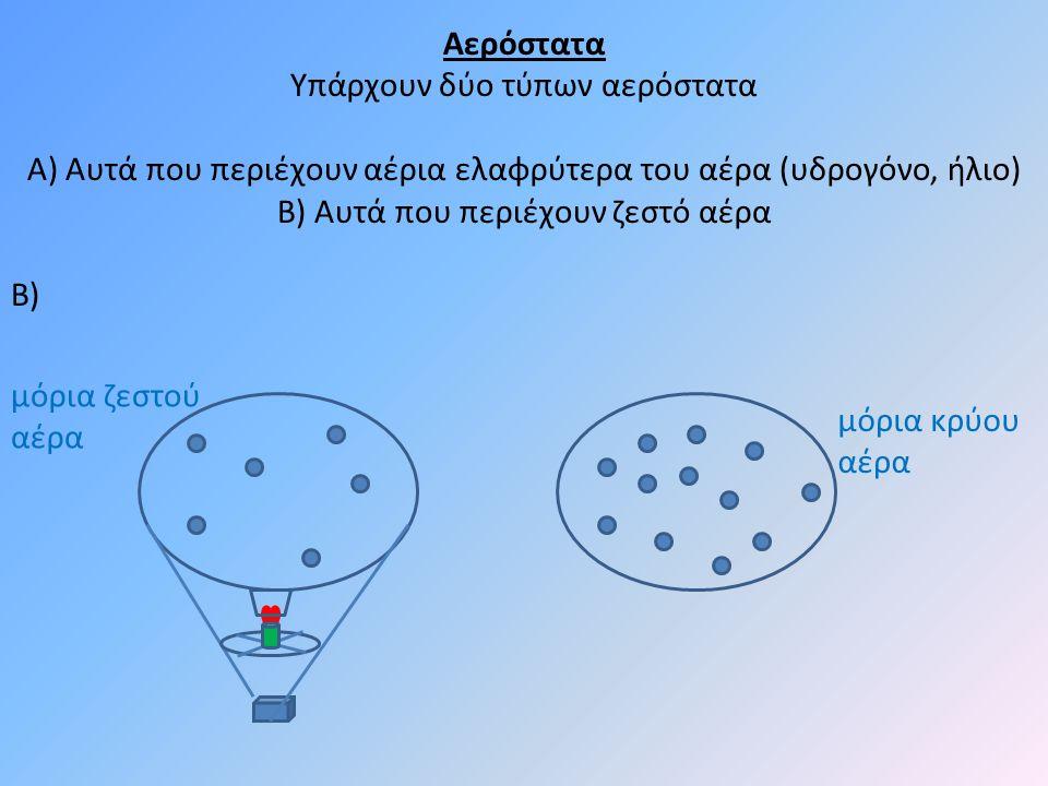Αερόστατα Υπάρχουν δύο τύπων αερόστατα Α) Αυτά που περιέχουν αέρια ελαφρύτερα του αέρα (υδρογόνο, ήλιο) Β) Αυτά που περιέχουν ζεστό αέρα Β) μόρια κρύου αέρα μόρια ζεστού αέρα
