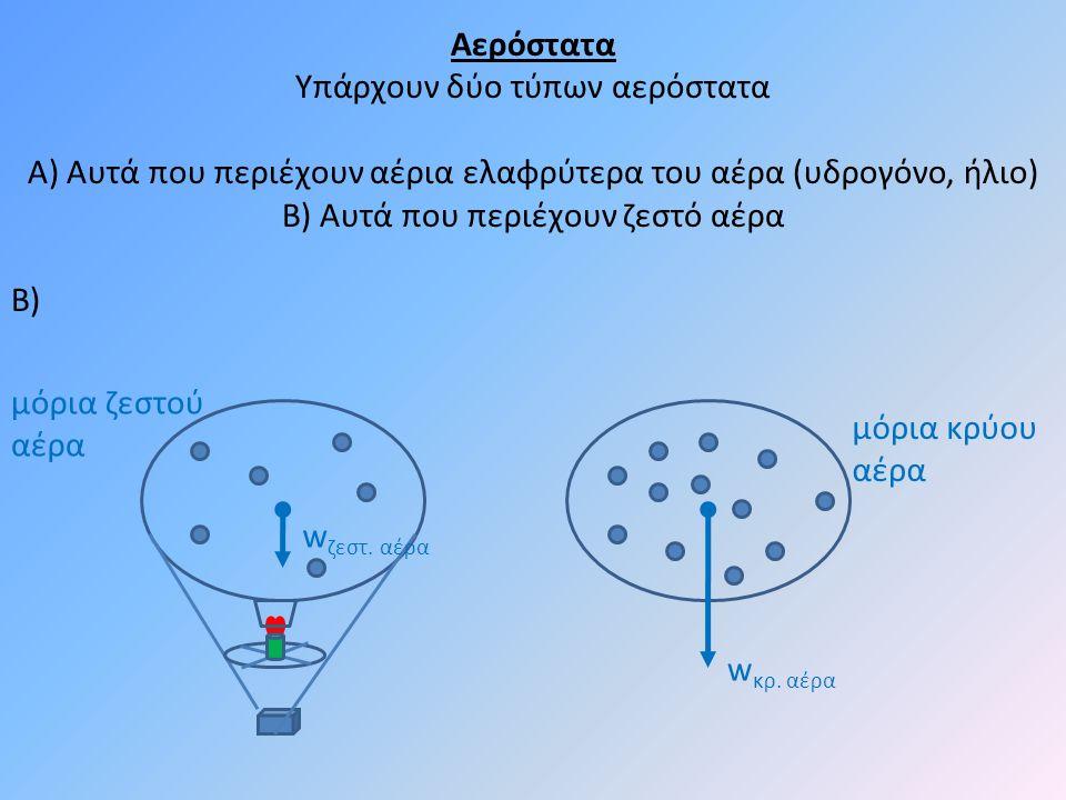 Αερόστατα Υπάρχουν δύο τύπων αερόστατα Α) Αυτά που περιέχουν αέρια ελαφρύτερα του αέρα (υδρογόνο, ήλιο) Β) Αυτά που περιέχουν ζεστό αέρα Β) w κρ.