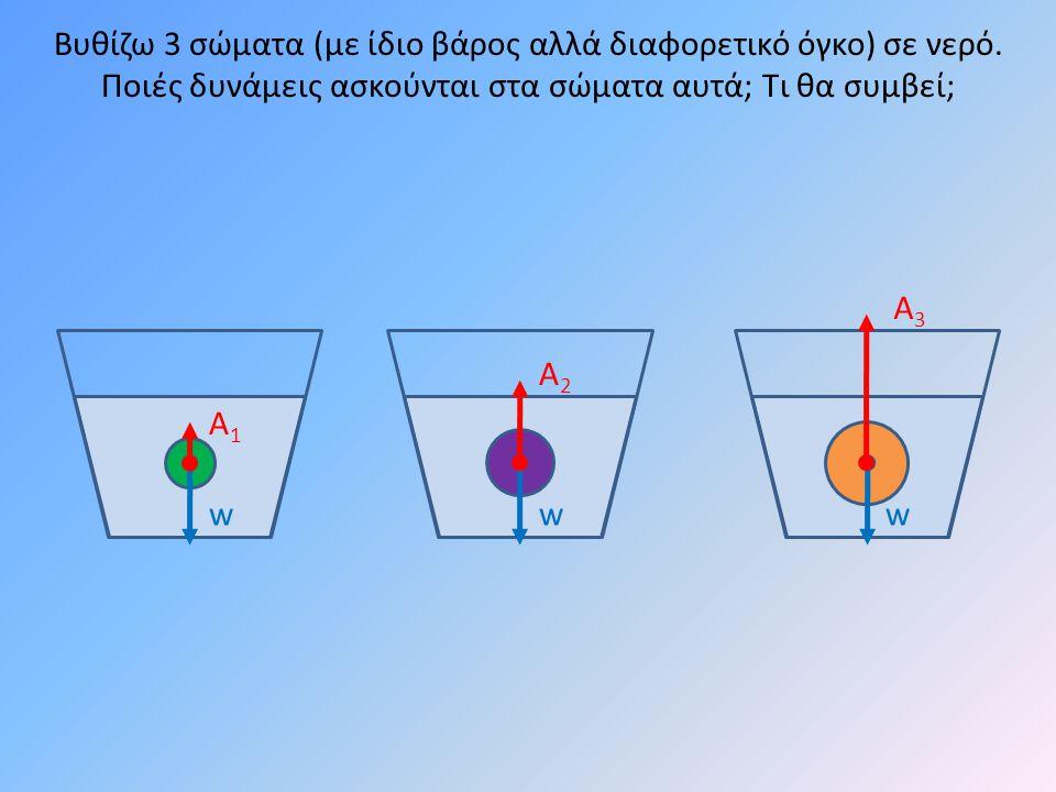 www Βυθίζω 3 σώματα (με ίδιο βάρος αλλά διαφορετικό όγκο) σε νερό.