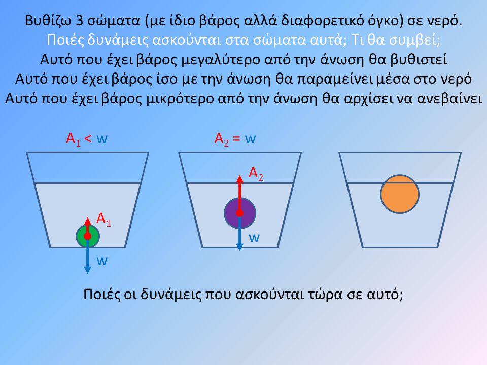 w w Βυθίζω 3 σώματα (με ίδιο βάρος αλλά διαφορετικό όγκο) σε νερό.