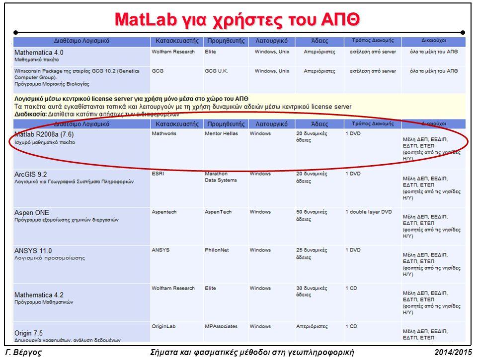 Γ. Βέργος Σήματα και φασματικές μέθοδοι στη γεωπληροφορική 2014/2015 MatLab για χρήστες του ΑΠΘ Το MatLab προσφέρεται δωρεάν στους χρήστες του ΑΠΘ για