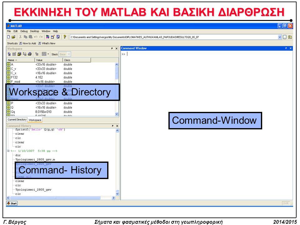Γ. Βέργος Σήματα και φασματικές μέθοδοι στη γεωπληροφορική 2014/2015 ΕΚΚΙΝΗΣΗ ΤΟΥ MATLAB ΚΑΙ ΒΑΣΙΚΗ ΔΙΑΡΘΡΩΣΗ Command-Window Workspace & Directory Com