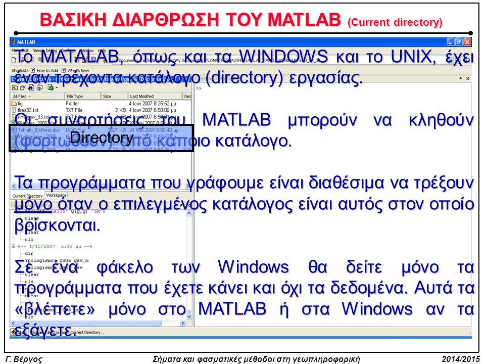 Γ. Βέργος Σήματα και φασματικές μέθοδοι στη γεωπληροφορική 2014/2015 ΒΑΣΙΚΗ ΔΙΑΡΘΡΩΣΗ ΤΟΥ MATLAB (Current directory) To MATALAB, όπως και τα WINDOWS κ