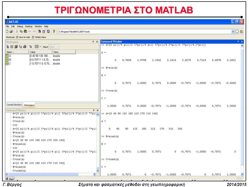 Γ. Βέργος Σήματα και φασματικές μέθοδοι στη γεωπληροφορική 2014/2015 ΤΡΙΓΩΝΟΜΕΤΡΙΑ ΣΤΟ MATLAB Το MATLAB όπως και κάθε άλλη γλώσσα προγραμματισμού και