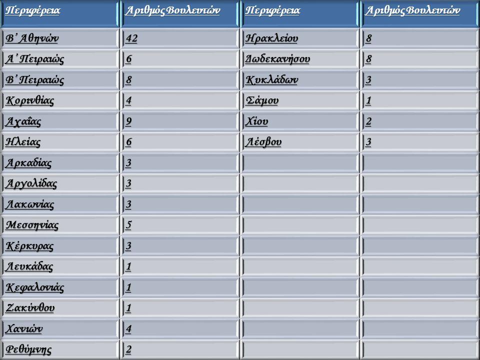 Οι μαθητές της Β΄ τάξης του A΄ κύκλου όλων των τύπων (δημόσιων, ιδιωτικών, ημερησίων, απογευματινών, εσπερινών) των ΤΕΕ της χώρας, οι μαθητές της αντίστοιχης τάξης των Ελληνικών Λυκείων της Αλλοδαπής και, τέλος, οι μαθητές της Β΄ τάξης των Λυκείων και των Τεχνικών Σχολών της Κύπρου, και όσοι δεν έχουν συμπληρώσει το 20ο έτος της ηλικίας τους.
