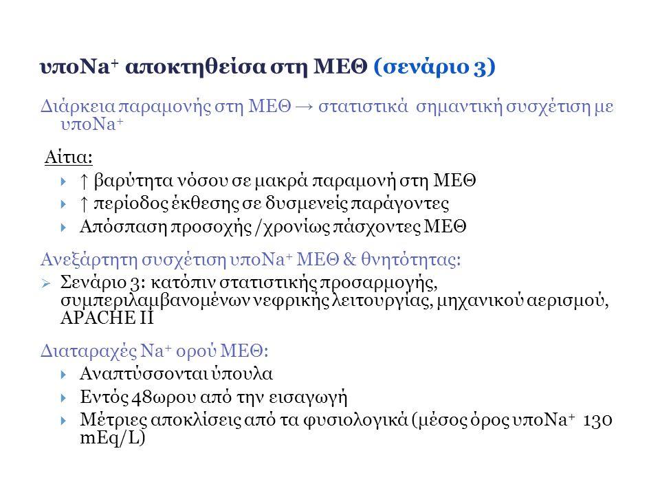 υποNa + αποκτηθείσα στη ΜΕΘ (σενάριο 3) Διάρκεια παραμονής στη ΜΕΘ → στατιστικά σημαντική συσχέτιση με υποNa + Αίτια:  ↑ βαρύτητα νόσου σε μακρά παρα