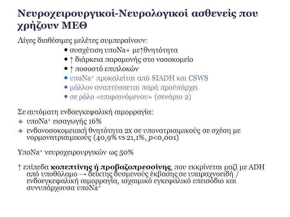 Νευροχειρουργικοί-Νευρολογικοί ασθενείς που χρήζουν ΜΕΘ Λ ίγες διαθέσιμες μελέτες συμπεραίνουν: ● συσχέτιση υποNa+ με ↑ θνητότητα ● ↑ διάρκεια παραμον