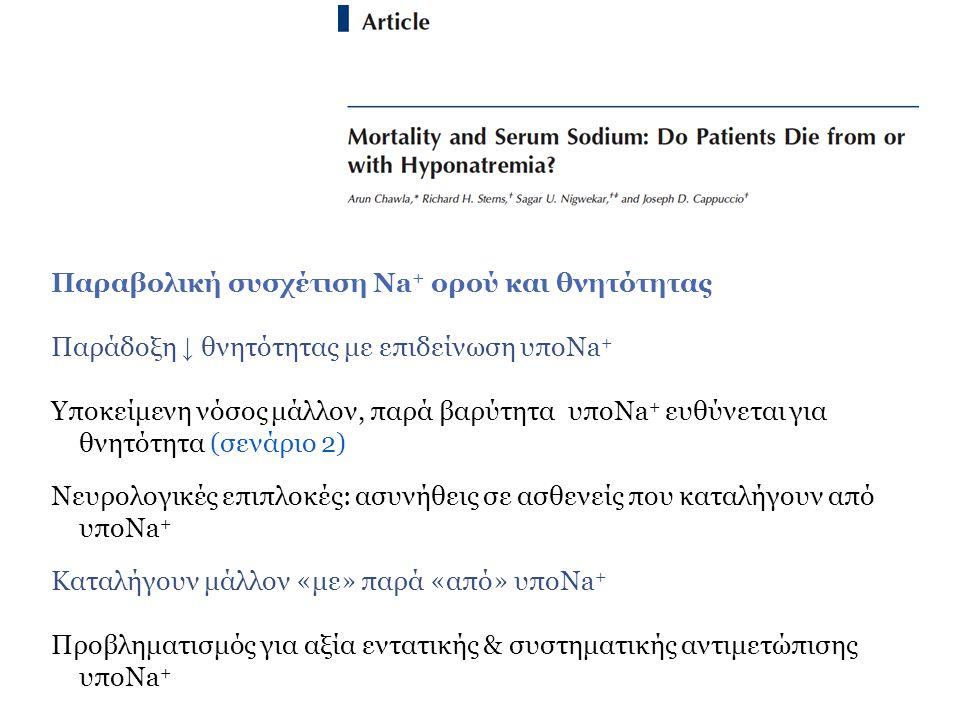 Παραβολική συσχέτιση Na + ορού και θνητότητας Παράδοξη ↓ θνητότητας με επιδείνωση υποNa + Υποκείμενη νόσος μάλλον, παρά βαρύτητα υποNa + ευθύνεται για