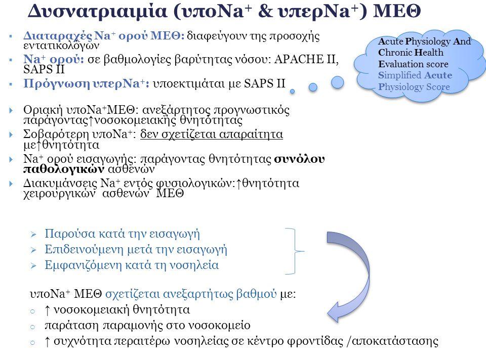Δυσνατριαιμία (υποNa + & υπερNa + ) ΜΕΘ  Διαταραχές Na + ορού ΜΕΘ: διαφεύγουν της προσοχής εντατικολόγων  Na + ορού: σε βαθμολογίες βαρύτητας νόσου: