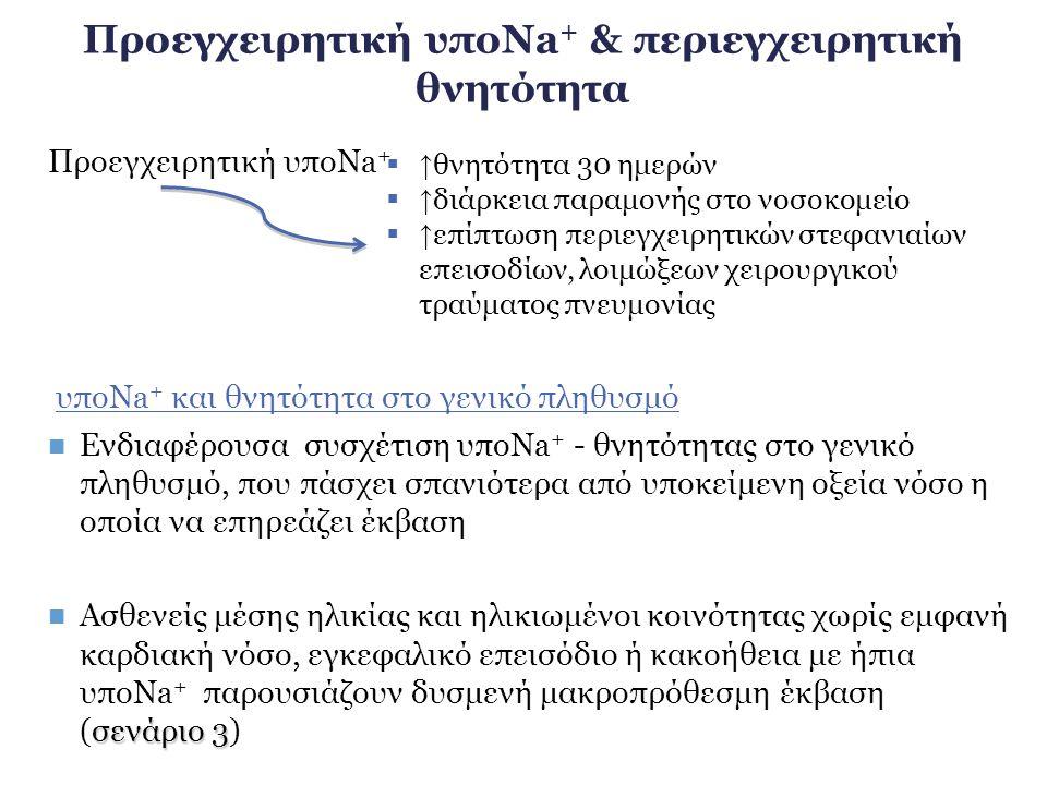 Προεγχειρητική υποNa + & περιεγχειρητική θνητότητα Προεγχειρητική υποNa + υποNa + και θνητότητα στο γενικό πληθυσμό Ενδιαφέρουσα συσχέτιση υποNa + - θ