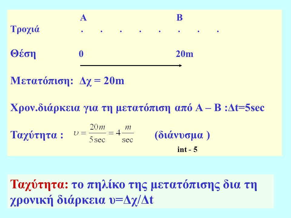 2 Ταχύτητα: το πηλίκο της μετατόπισης δια τη χρονική διάρκεια υ=Δχ/Δt Α Β Τροχιά........ Θέση 0 20m Μετατόπιση: Δχ = 20m Χρον.διάρκεια για τη μετατόπι