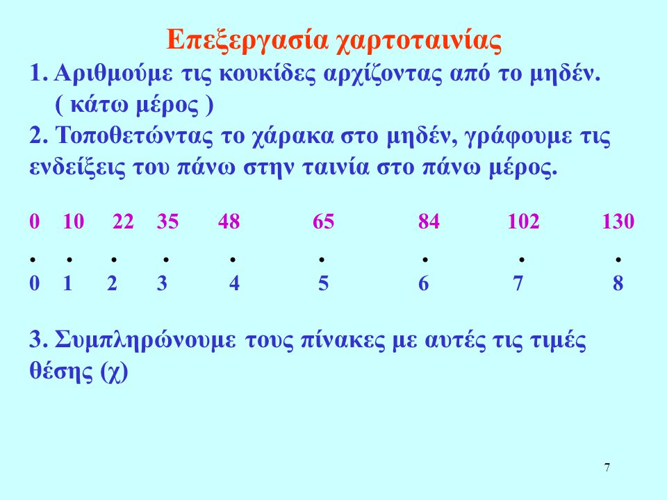 7 Επεξεργασία χαρτοταινίας 1. Αριθμούμε τις κουκίδες αρχίζοντας από το μηδέν. ( κάτω μέρος ) 2. Τοποθετώντας το χάρακα στο μηδέν, γράφουμε τις ενδείξε